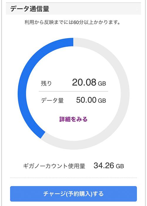 Softbank データ 使用 量