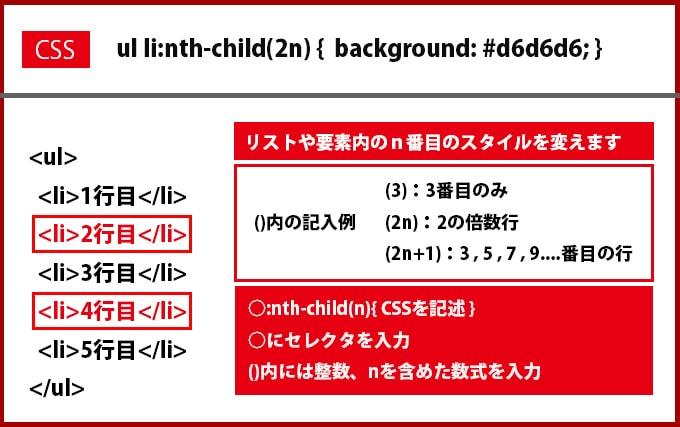 :nth-child(n)を利用してn番目のみにCSSを適用させてスタイルを変更させる
