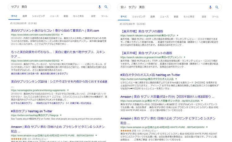 """""""美白 サプリ""""と""""美白 サプリ 安い""""を""""サプリ 美白""""と""""サプリ 美白 安い""""に変更した時の検索結果の比較画像"""