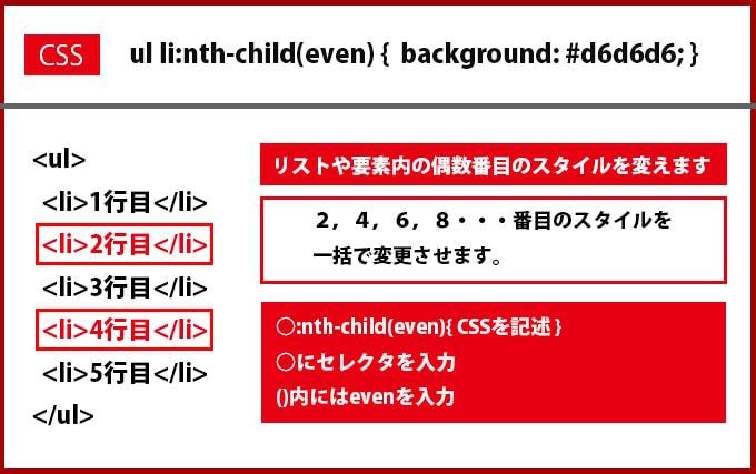 CSSで子要素の偶数行だけレイアウト変更する方法